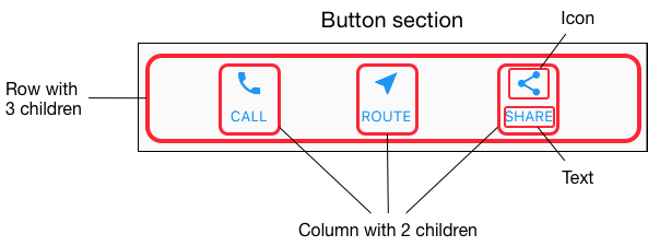 Button section